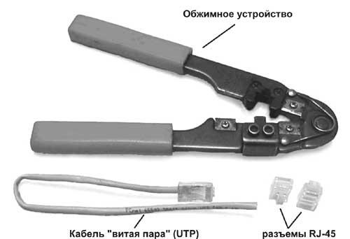 anguish: схема обжима rg 45 для омкс.